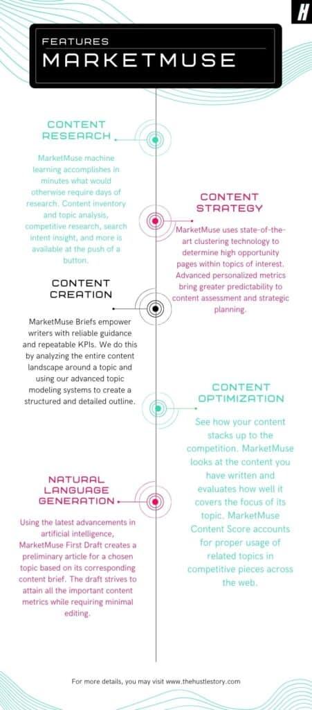 content generator marketmuse