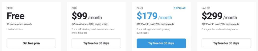 content generator buzzsumo price
