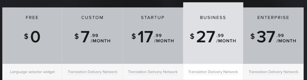 content generator g translate price