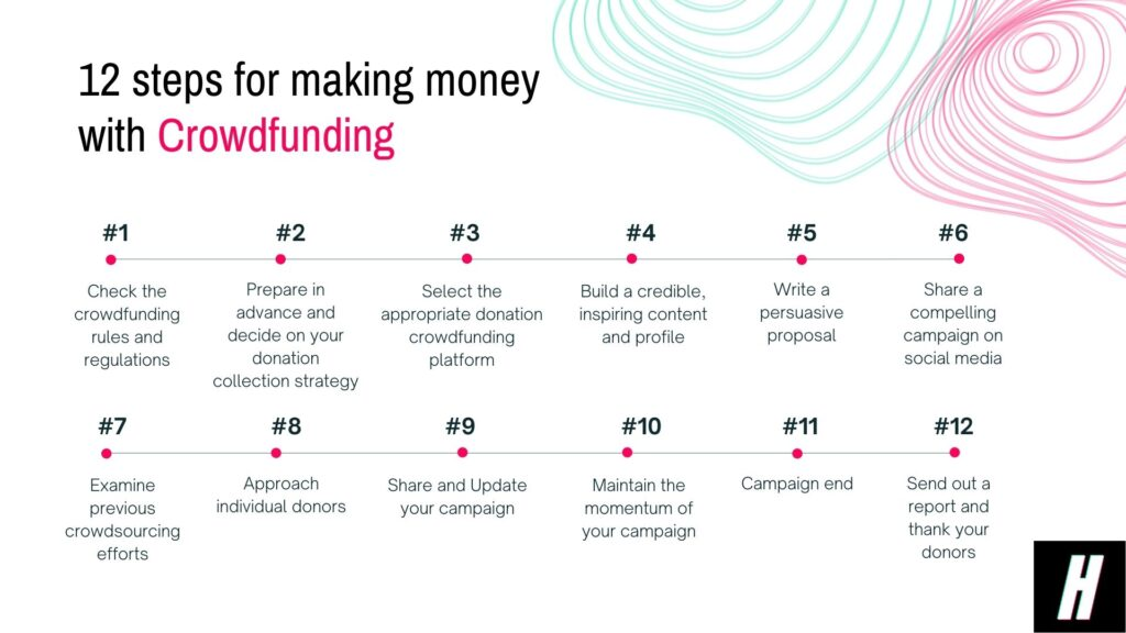 steps for making money with crowdfunding